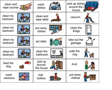 Chore chart choices (2 of 3) | Wash and fold, Boardmaker