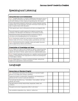 Common Core Standards ELA Fifth Grade Checklist by Tisdale